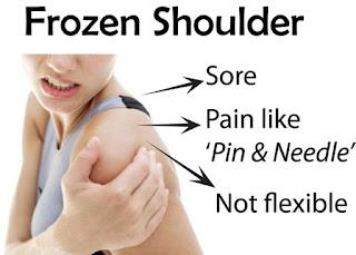 Cara Alami Menyembuhkan Frozen Shoulder | Hallo My QnC Jelly Gamat