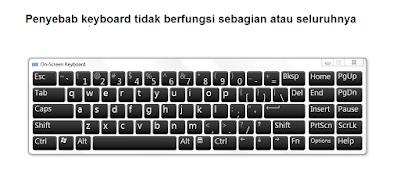 penyebab keyboard laptop / komputer tidak berfungsi