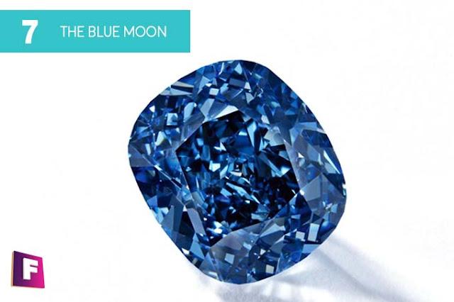 diamantes mas caros del mundo | puesto 7 the blue moon - foro de minerales