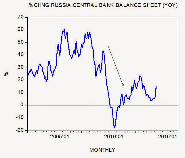 shost4 Ci sono le sanzioni economiche dietro una possibile recessione in Russia?