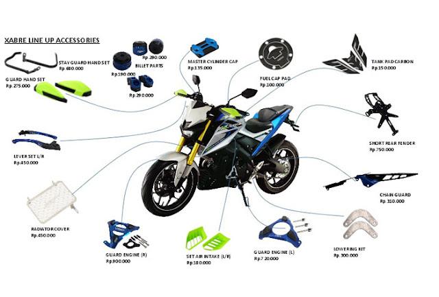 Aksesories Motor Yamaha Xabre 150