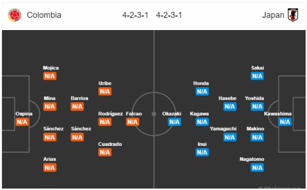 Colombia vs Nhật Bản, 19h00 ngày 19/06