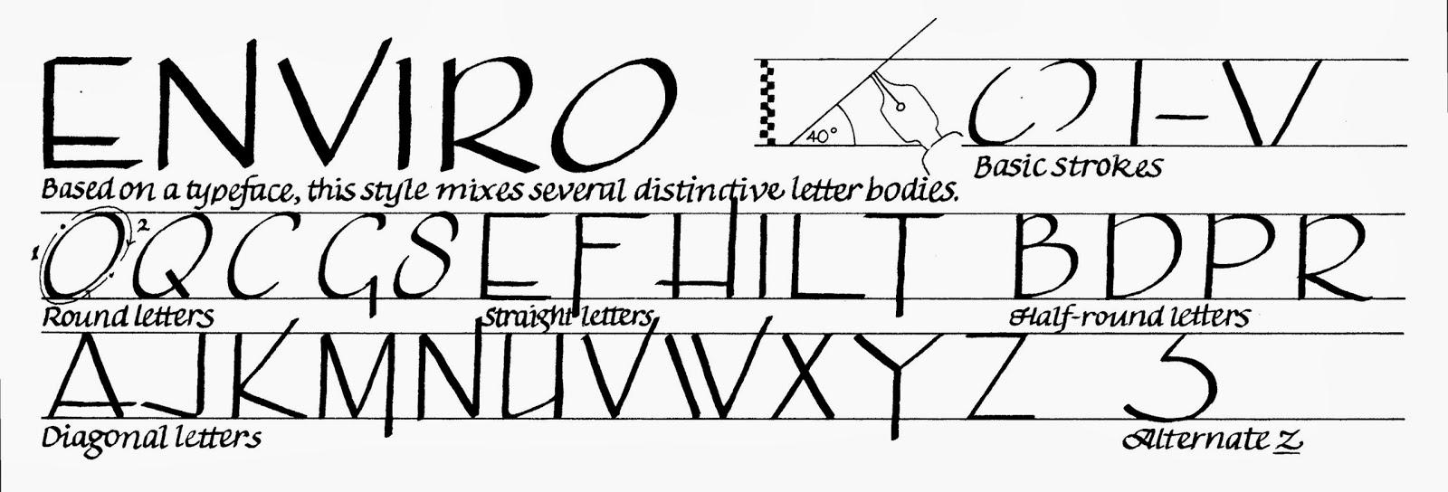 Margaret Shepherd: Calligraphy Blog: 260 Enviro