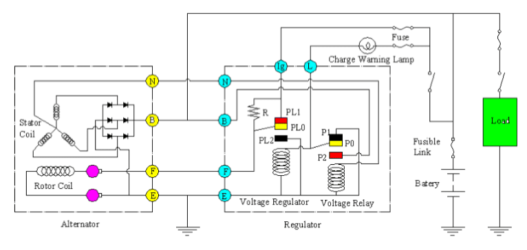 Alternator Wiring Diagram B+ D+ W from 4.bp.blogspot.com