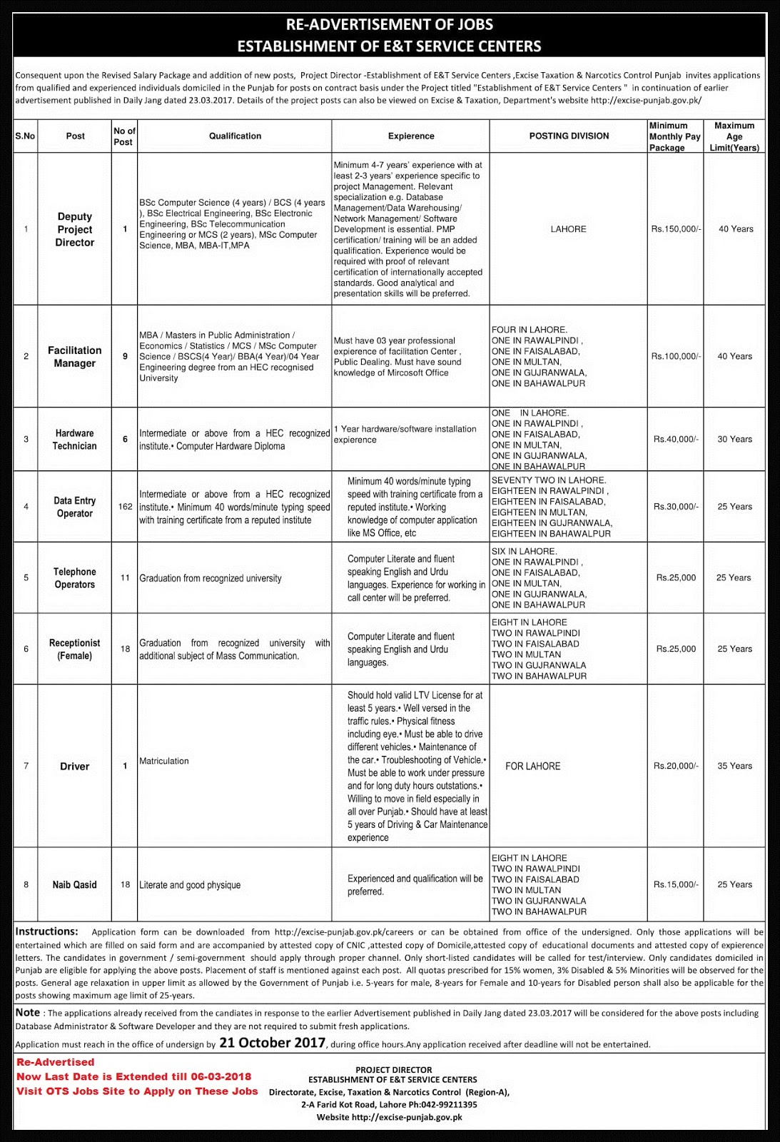 220+ Government Jobs in Excise & Taxation Department Jobs in