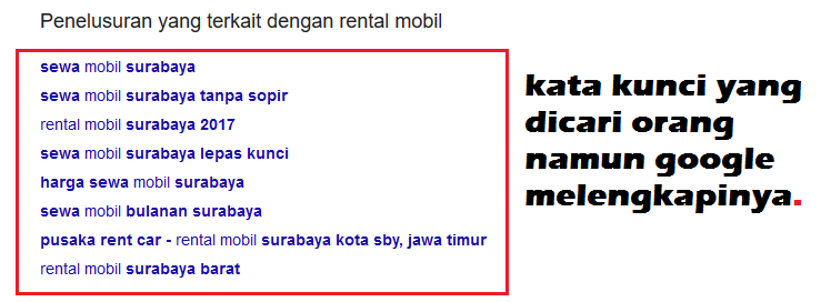 Hasil Google Suggest