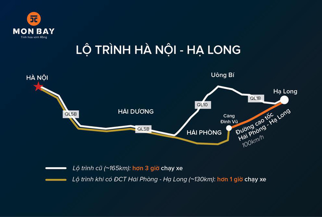 Tuyến đường Hà Nội - Hạ Long