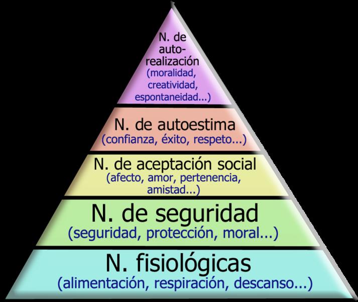 Ejemplos Prácticos De Teorías Motivacionales Teorías