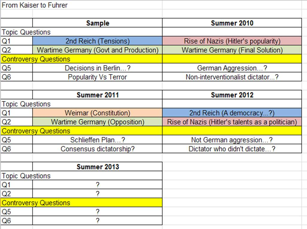 fcc from kaiser to fuhrer thursday 16 2013