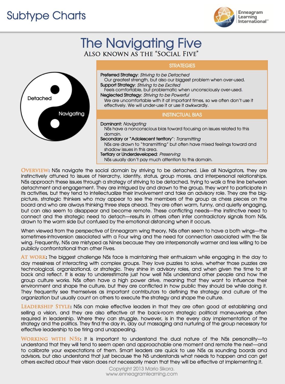 Enneagram Learning International Blog