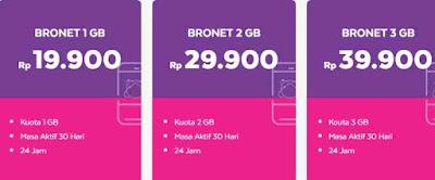 √ paket data Internet Axis Bronet 24 Jam kuota paket 3Gb 5