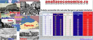 Topul creșterilor economice din sud-estul Europei în perioada interbelică