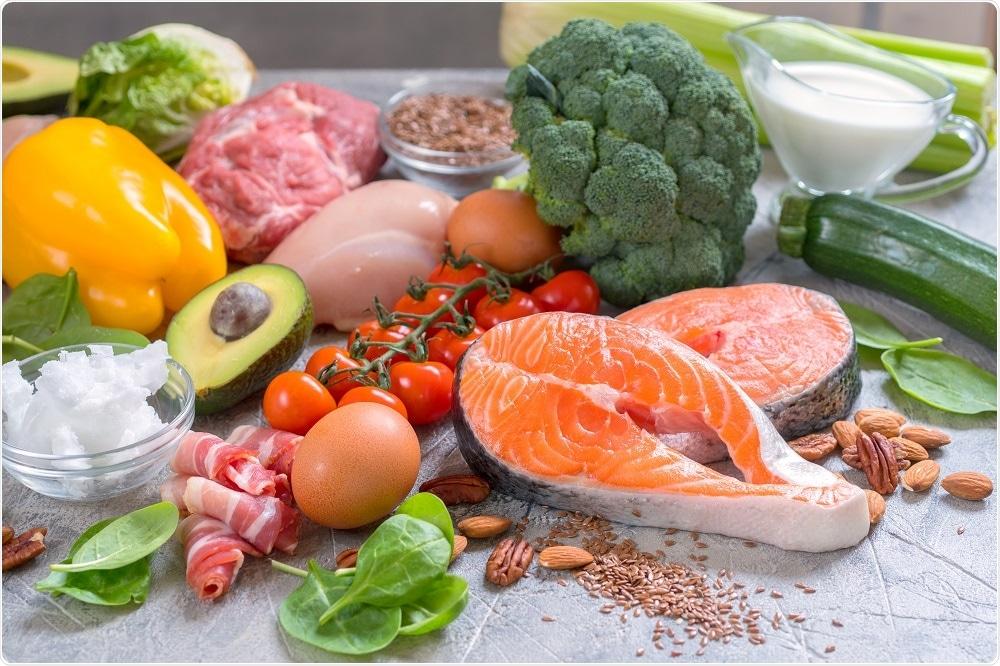 dieta chetogenica e ipotiroidismo