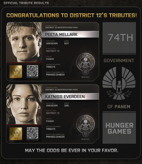 Hunger Games Peeta Drawing The Hunger Games: The ...