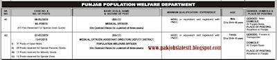 Punjab Population Welfare Department Has Announced Latest Jobs 78 Plus Jobs 2019