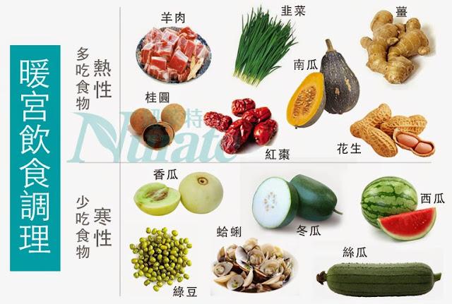 多吃熱性食物,桂圓、紅棗、南瓜