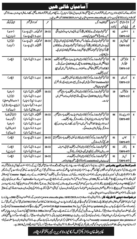 Archives And Libraries Jobs In Pakistan