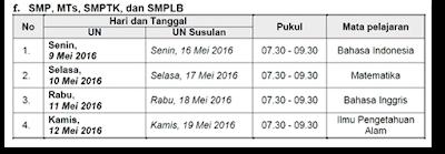 Jadwal UN Jenjang SMP/MTs