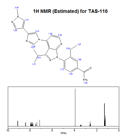 Estimated 1H NMR for TAS-116