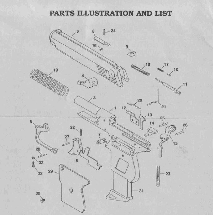 TINCANBANDIT's Gunsmithing: Featured Gun: Accu-Tek AT-380