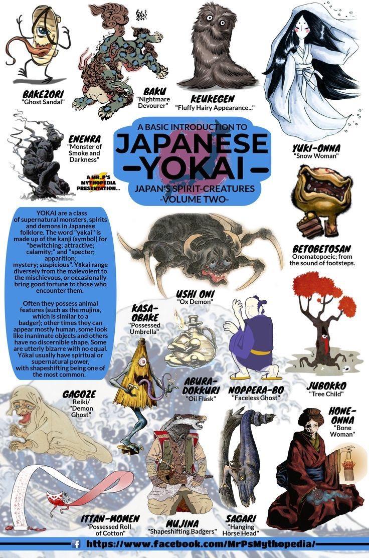 Criaturas da Mitologia Japonesa