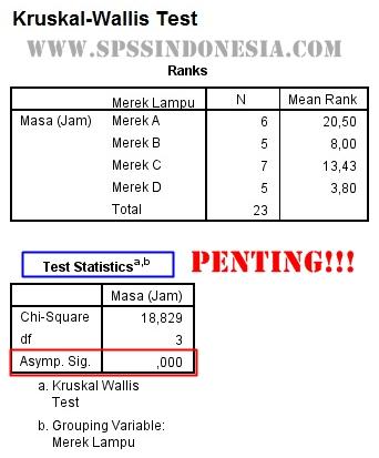 Uji Statistik Parametrik : statistik, parametrik, Jenis, Parametrik