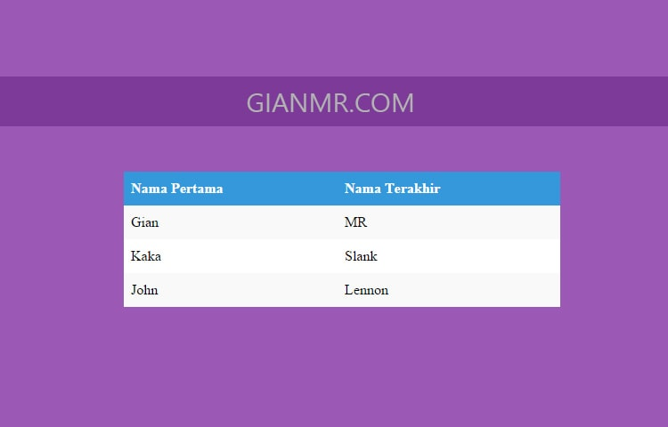 Cara membuat flat table responsive di blogger atau blogspot