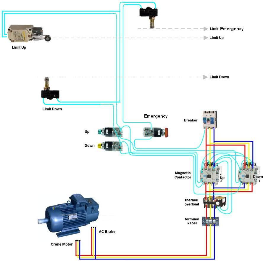 Wiring Diagram Panel Listrik 3 Phase Labizarro Com