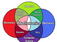 Download KD Perangkat Sistem Mekatronik Berbasis CAE K13
