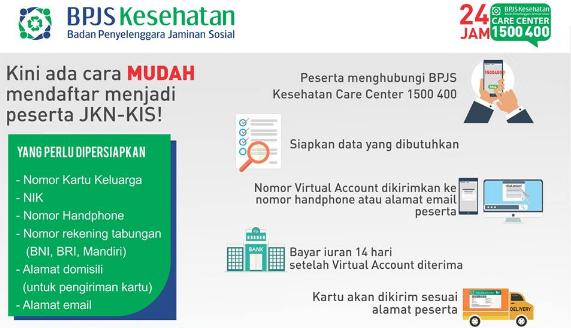Bikin BPJS via Care Center 1500400