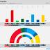 SWEDEN · Demoskop poll for Expressen · October 2018