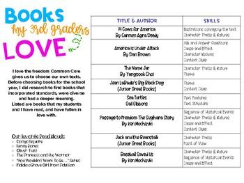https://www.teacherspayteachers.com/Product/Books-my-3rd-Graders-LOVE-3909448