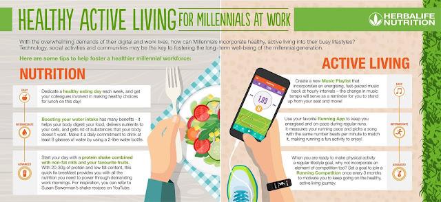 healthy living, millenials