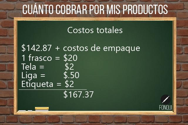 Cuánto cobrar por mis productos