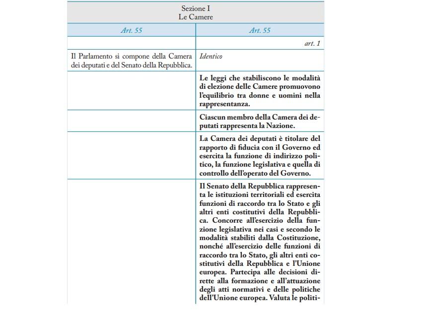 Adelfia on line referendum costituzionale cosa cambia e for Senato della repubblica indirizzo