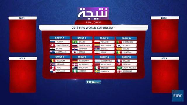 القرعة الافتراضية لكأس العالم على موقع الفيفا - تعرف على مجموعة مصر - السعودية - المغرب - تونس