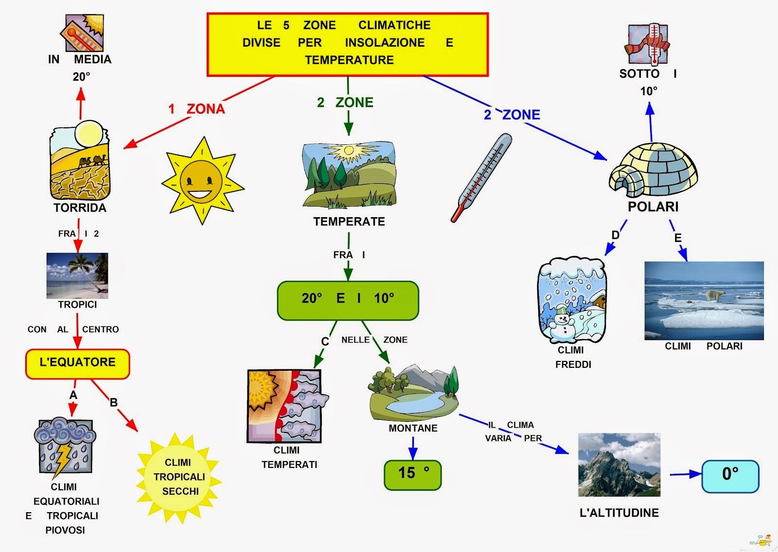 Cartina Del Mondo Con Zone Climatiche.Mappa Concettuale Zone Climatiche Insolazione E Temperature Scuolissima Com