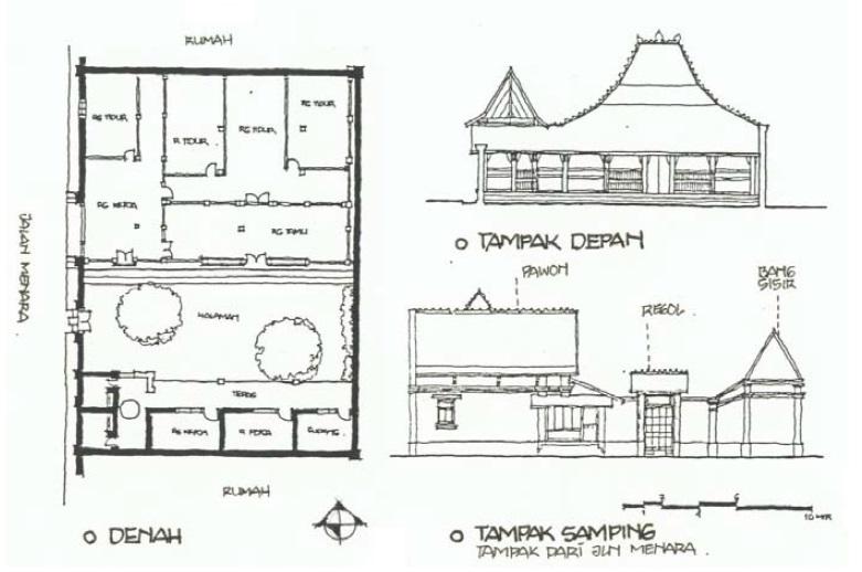Arsitektur Vernakular Indonesia  Rumah Tradisional Kudus  Arch Feriza Anggit