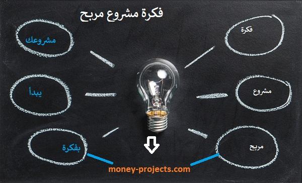 مشروع مربح من المنزل
