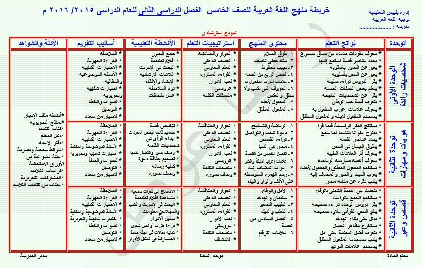 خريطة وتحليل منهج لغة عربية خامسة ابتدائي ترم ثاني 2016 10400093_1662851017297409_4942888390465546900_n