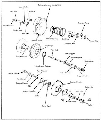 repair-manuals: Honda Civic Accord 1973-77 Brake Repair Guide