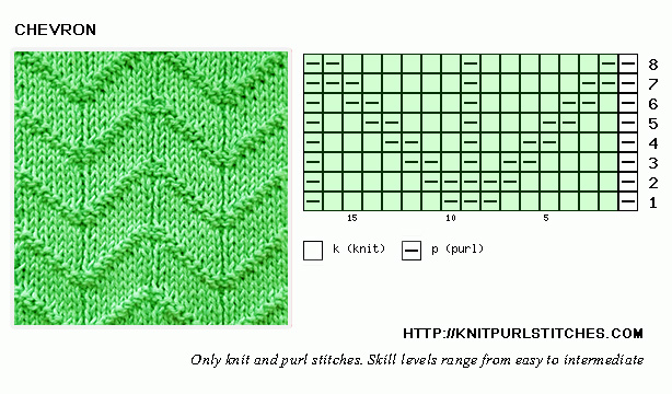 Chevron knit purl stitch. Pattern includes written instructions, chart and PDF file.