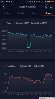 Heartrate Mi Band 2