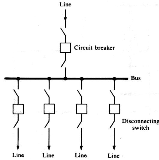 Power Distribution Diagram Power Distribution Circuit