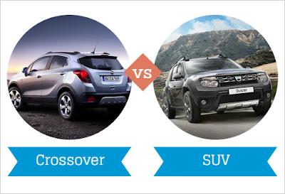 SUV vs crossover