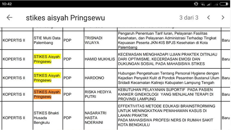 Tiga Dosen STIKes Aisyah Pringsewu Dapatkan Hibah PDP dari Kemenristekdikti tahun 2018