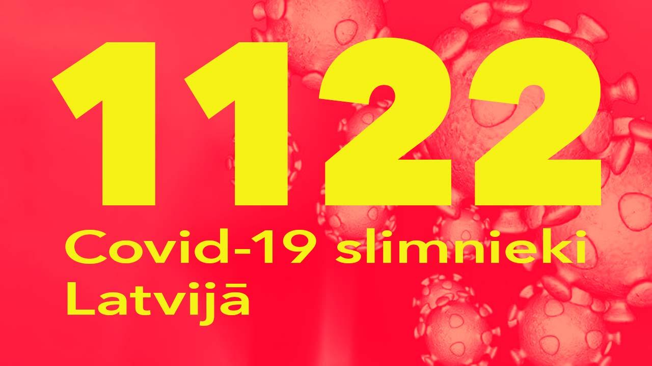 Koronavīrusa saslimušo skaits Latvijā 03.07.2020.