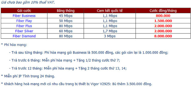 Lắp Đặt Internet FPT Phường Tân Thuận Đông, Quận 7 2