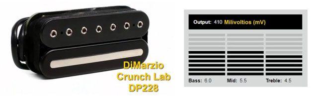 Tono de la pastilla DiMarzio Crunch Lab
