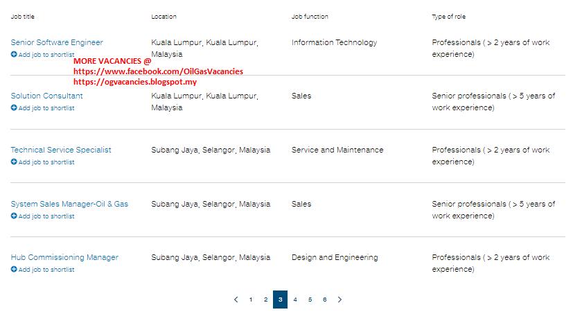 Oil &Gas Vacancies: Vacancies - ABB - Malaysia